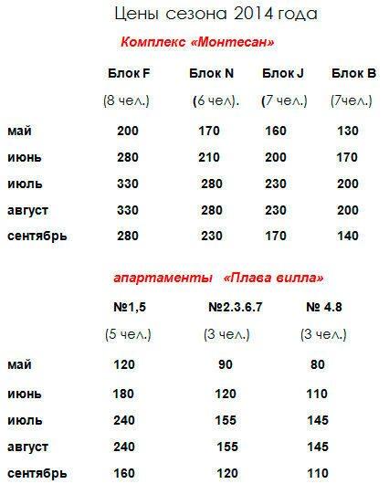 Черногория недвижимость иностранцам