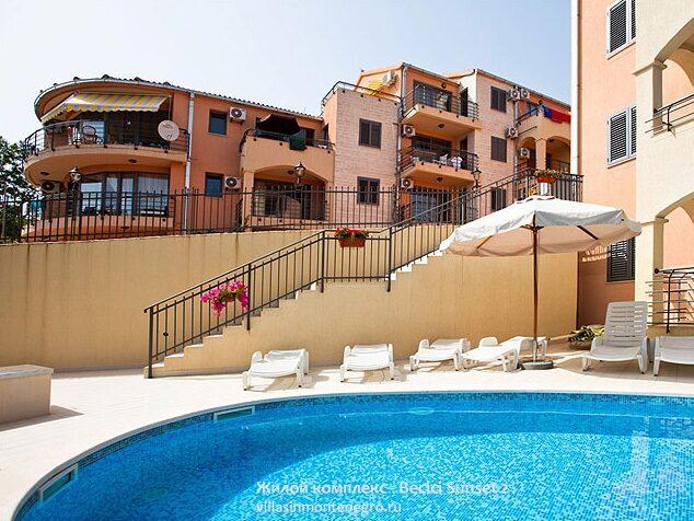 Покупка недвижимости в черногория